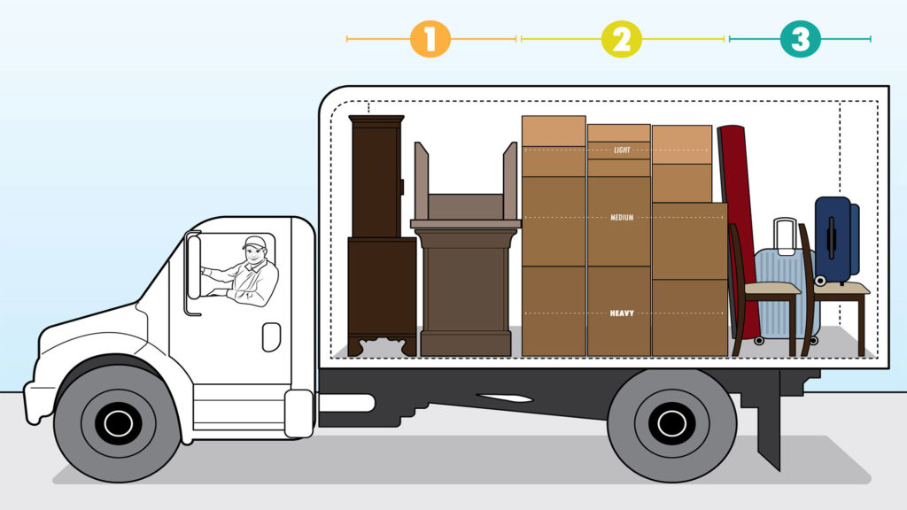 Tips-for-Loading-Moving-Vehicle-1024x576